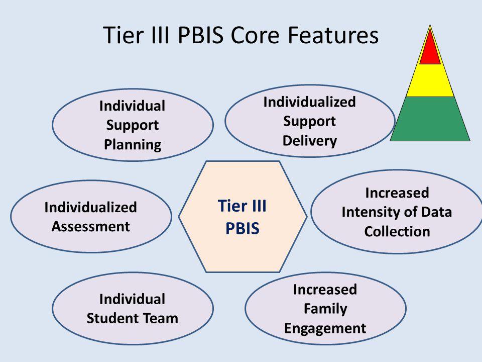 Tier III PBIS Core Features