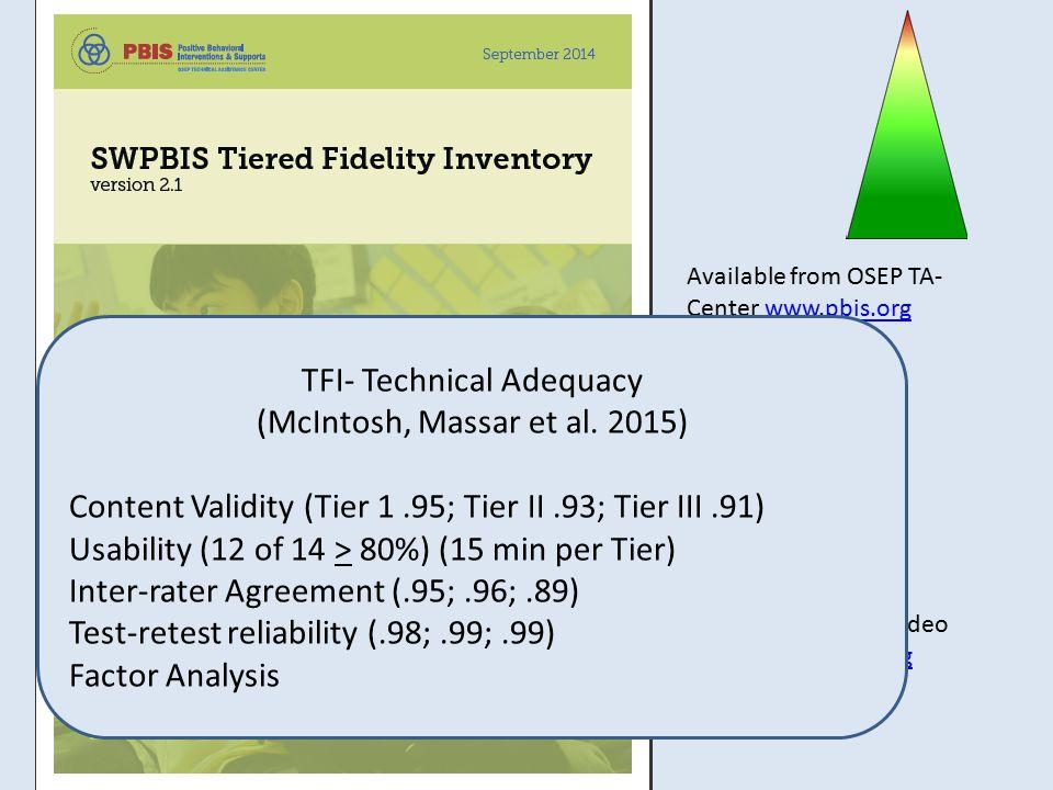 TFI- Technical Adequacy (McIntosh, Massar et al. 2015)