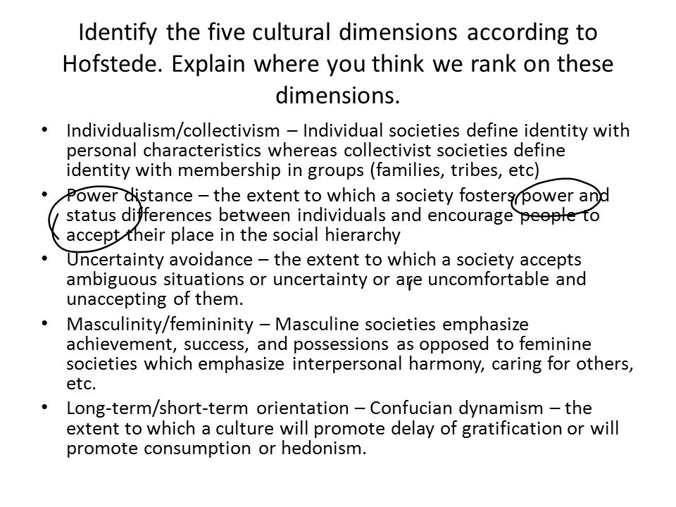 Identify the five cultural dimensions according to Hofstede