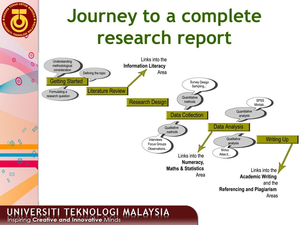 Journey to a complete research report