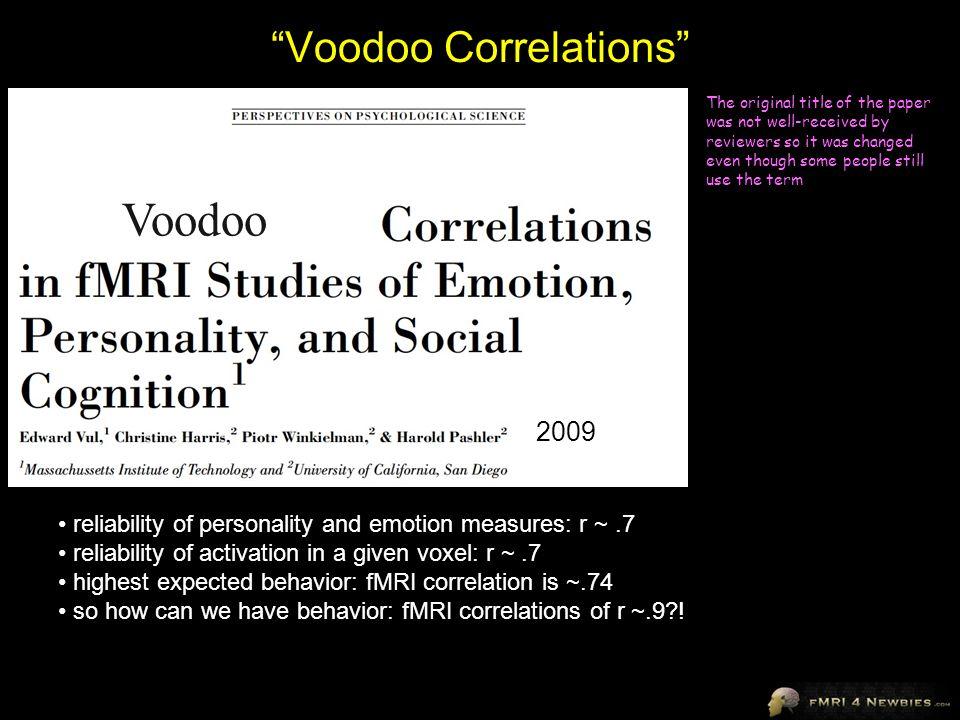Voodoo Correlations