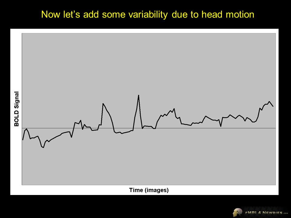 Now let's add some variability due to head motion