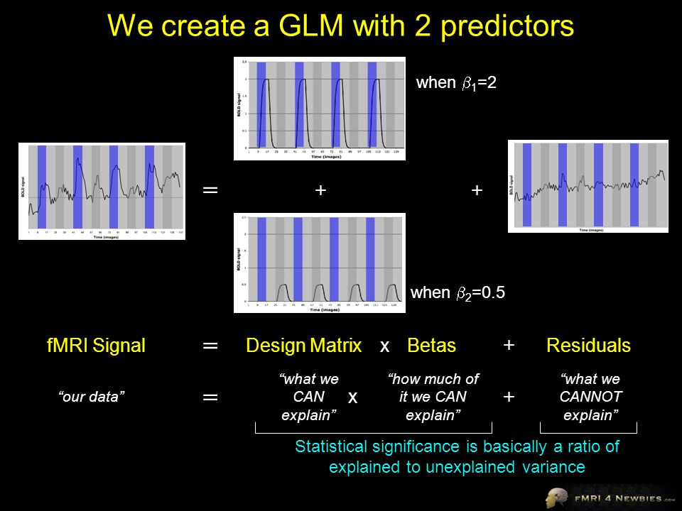 We create a GLM with 2 predictors