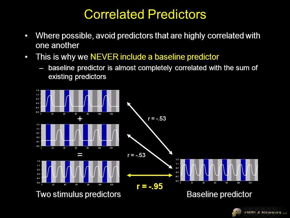 Correlated Predictors