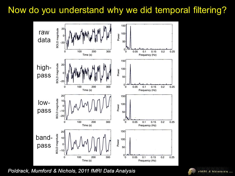 Now do you understand why we did temporal filtering