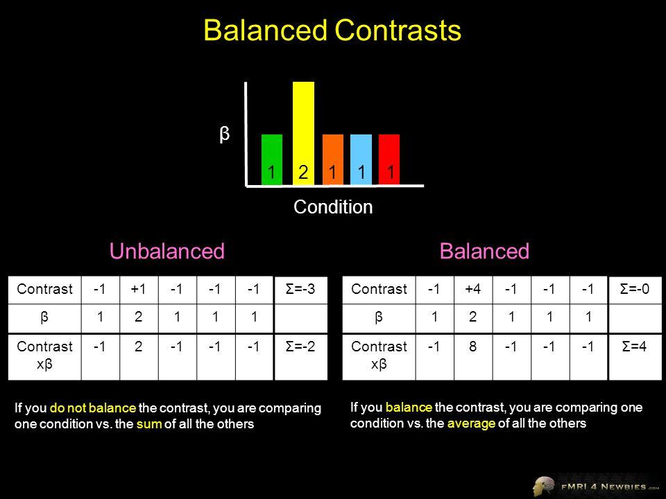 Balanced Contrasts Unbalanced Balanced β 1 2 1 1 1 Condition Contrast