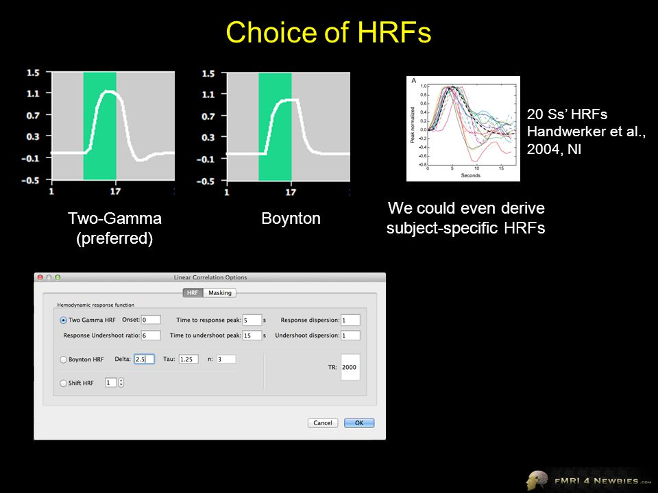 We could even derive subject-specific HRFs