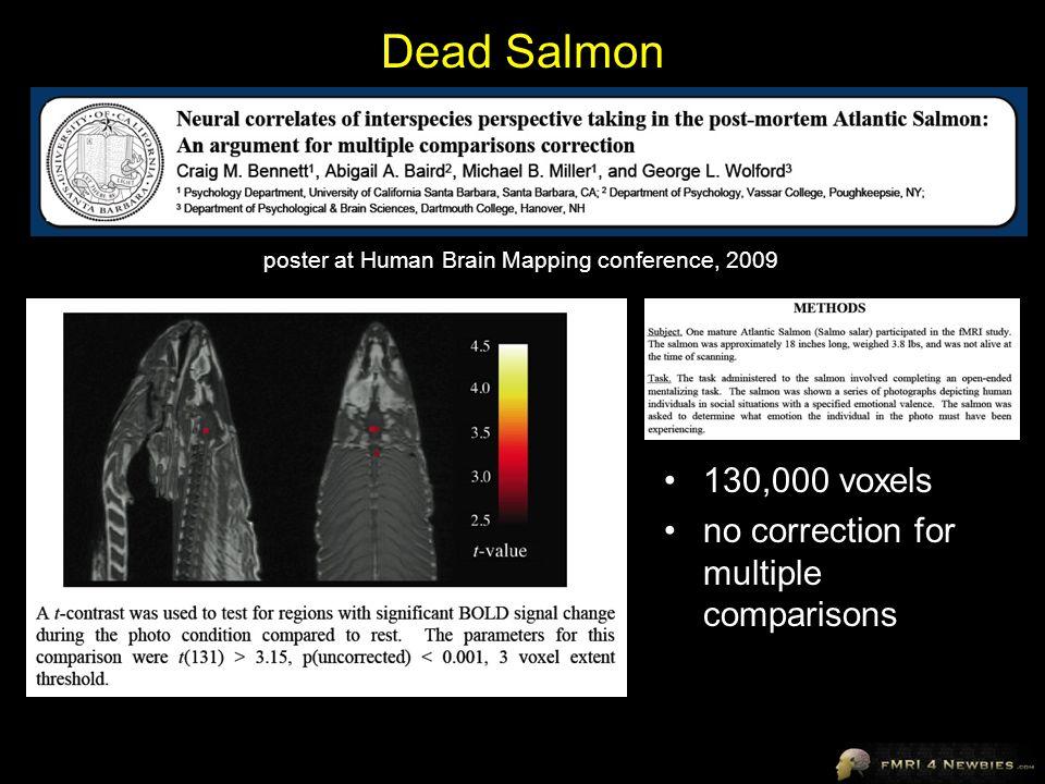 Dead Salmon 130,000 voxels no correction for multiple comparisons