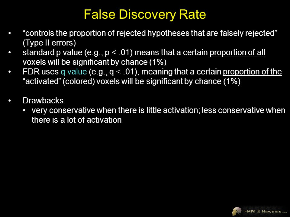 False Discovery Rate controls the proportion of rejected hypotheses that are falsely rejected (Type II errors)