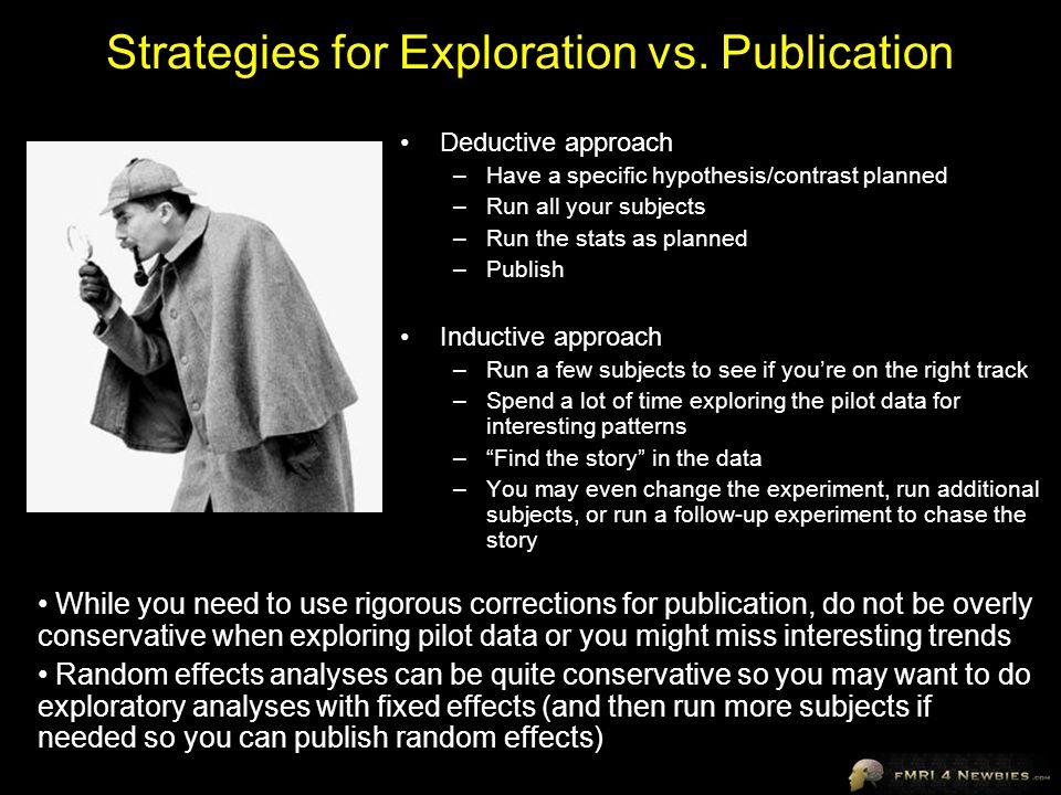 Strategies for Exploration vs. Publication