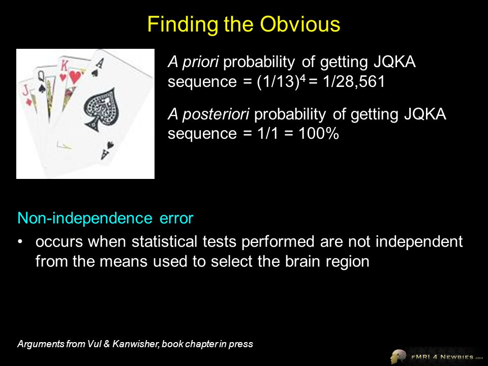 Finding the Obvious A priori probability of getting JQKA sequence = (1/13)4 = 1/28,561.