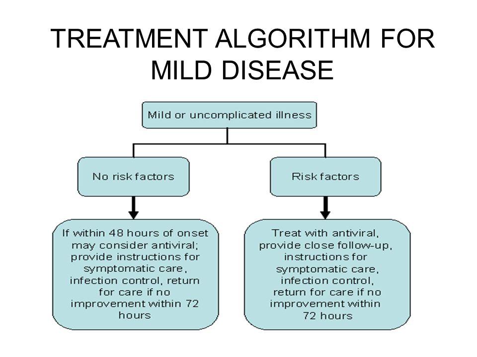 TREATMENT ALGORITHM FOR MILD DISEASE