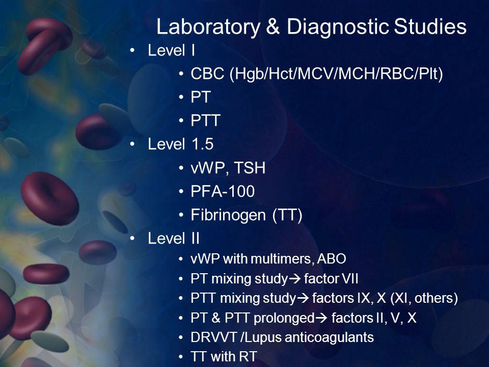 Laboratory & Diagnostic Studies
