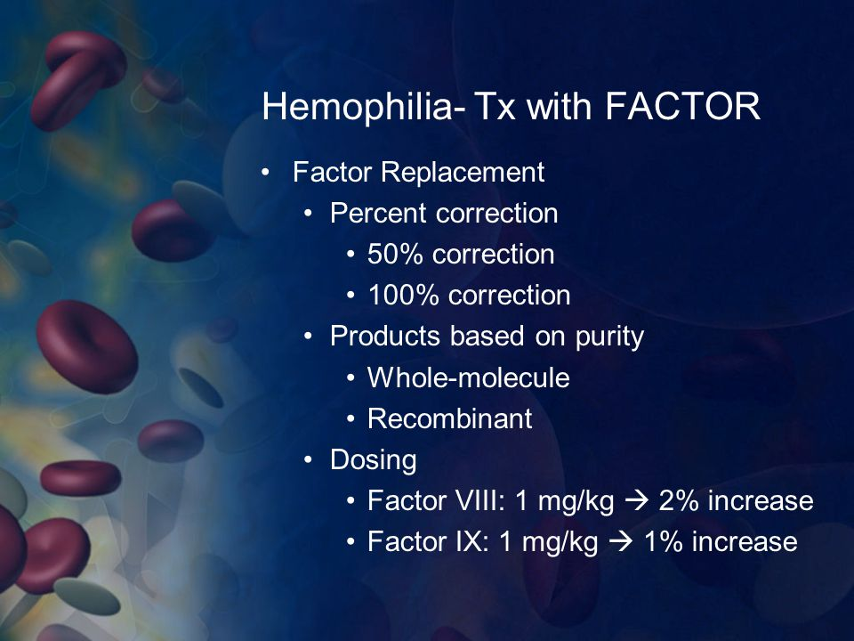 Hemophilia- Tx with FACTOR