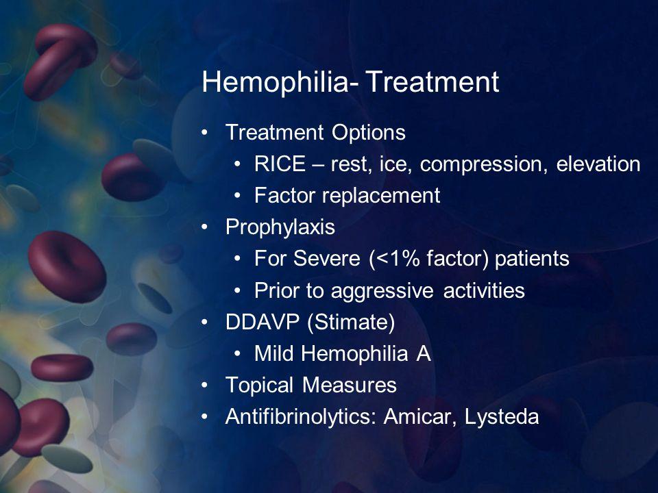 Hemophilia- Treatment