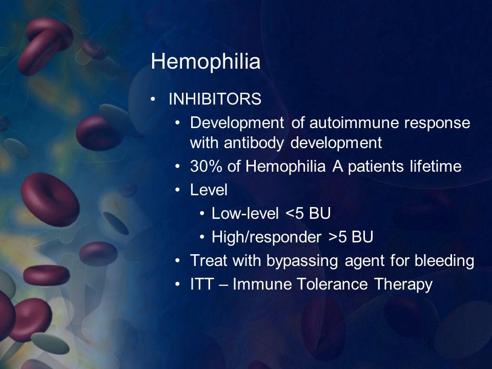 Hemophilia INHIBITORS