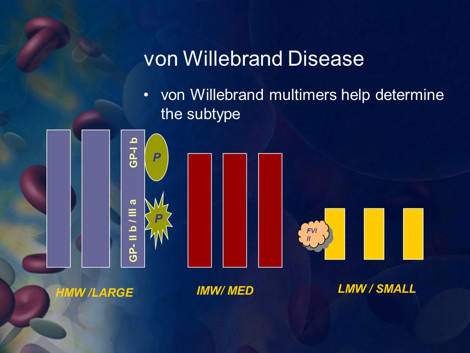 How to Treat von Willebrand Disease