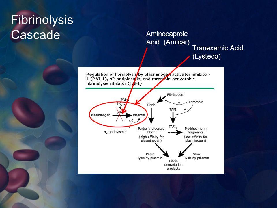 Fibrinolysis Cascade Aminocaproic Acid (Amicar)