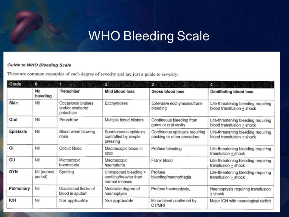 WHO Bleeding Scale