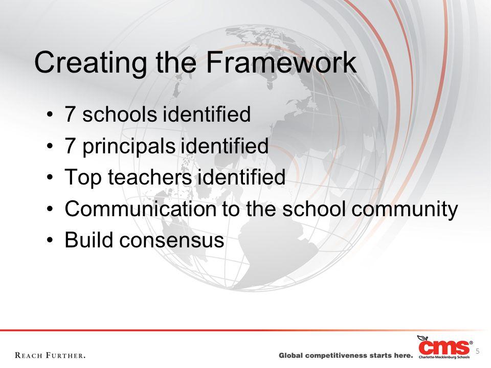 Creating the Framework