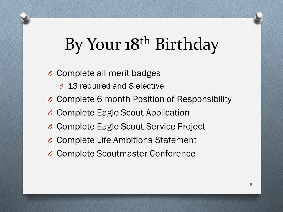 By Your 18th Birthday Complete all merit badges