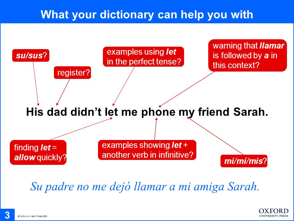 Su padre no me dejó llamar a mi amiga Sarah.