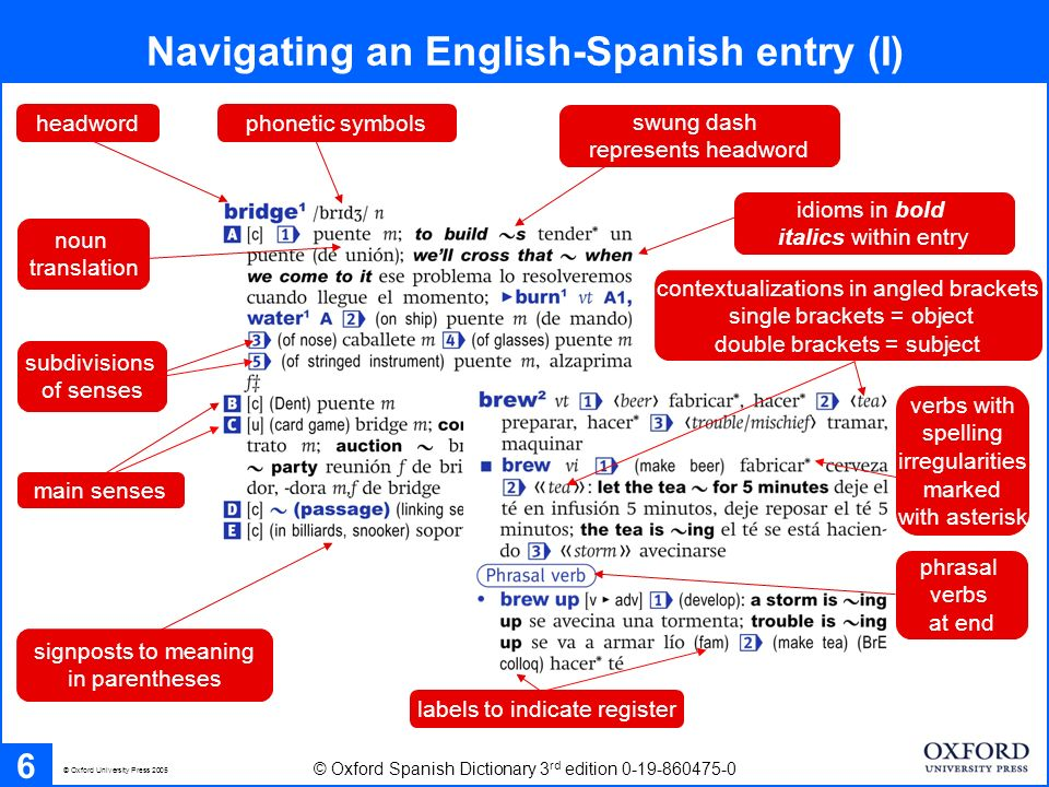 Navigating an English-Spanish entry (I)