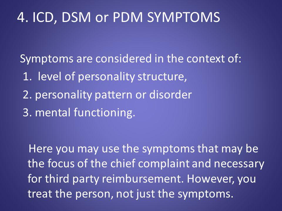 4. ICD, DSM or PDM SYMPTOMS