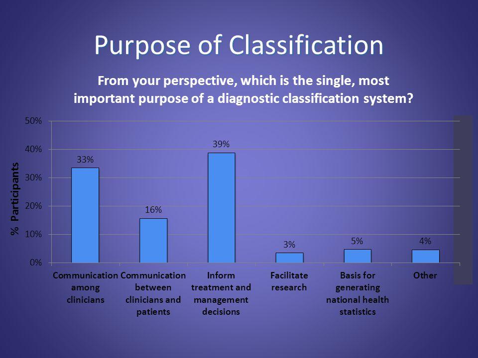 Purpose of Classification