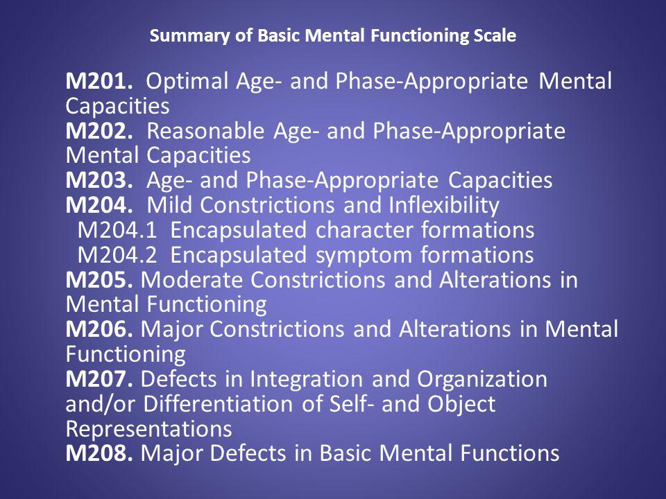 Summary of Basic Mental Functioning Scale