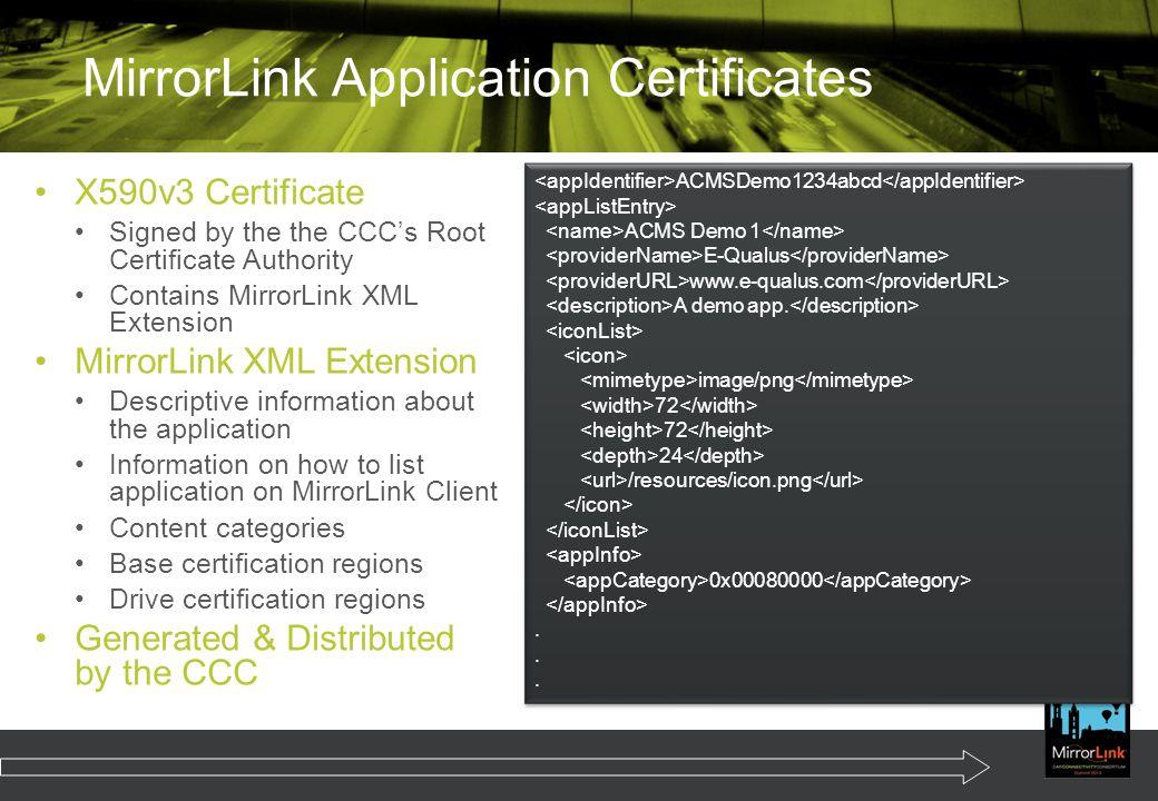 MirrorLink Application Certificates