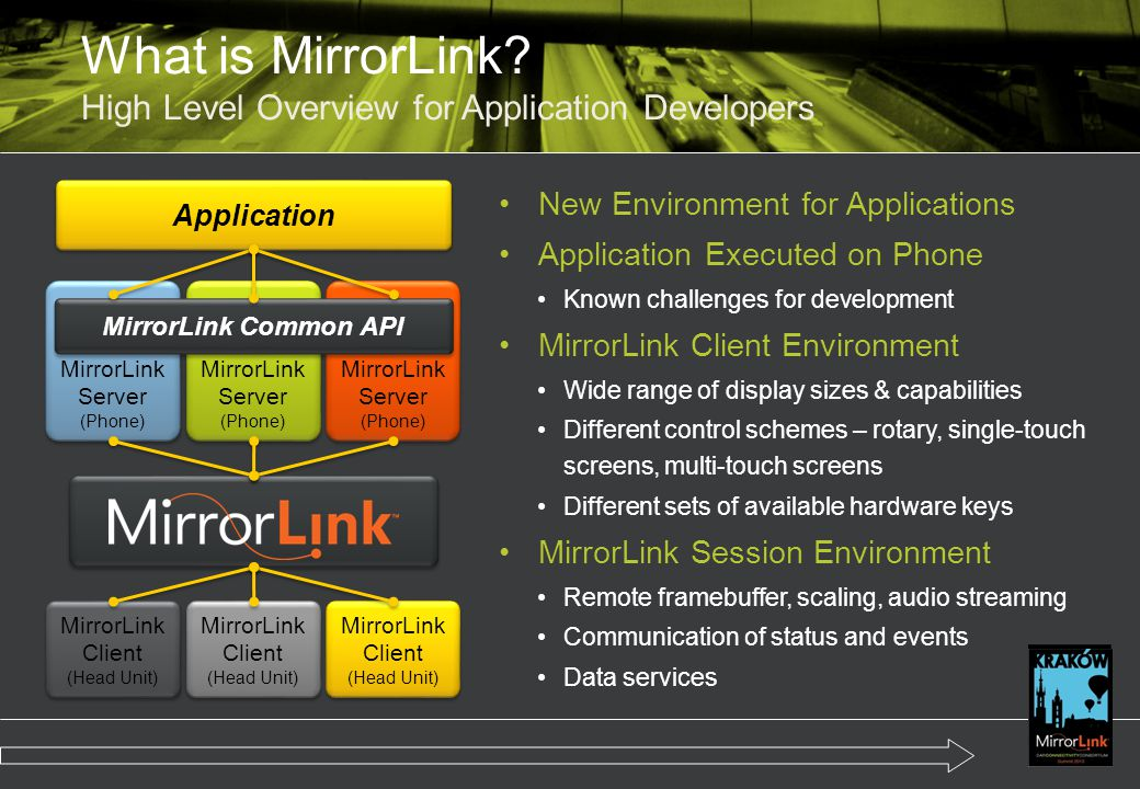 What is MirrorLink High Level Overview for Application Developers