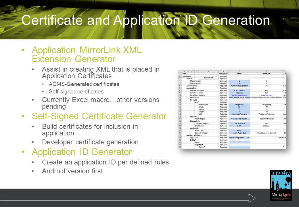 Certificate and Application ID Generation