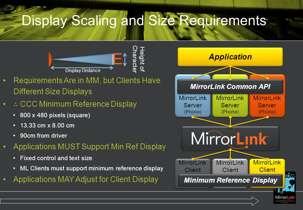 Display Scaling and Size Requirements