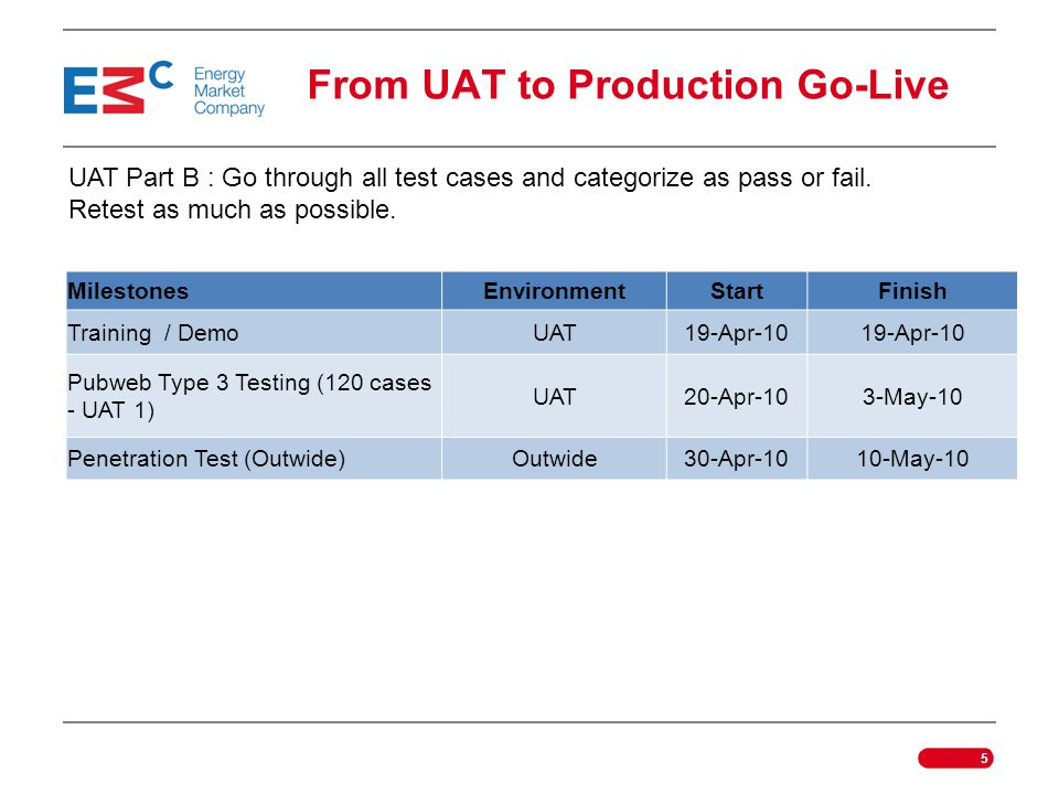 From UAT to Production Go-Live