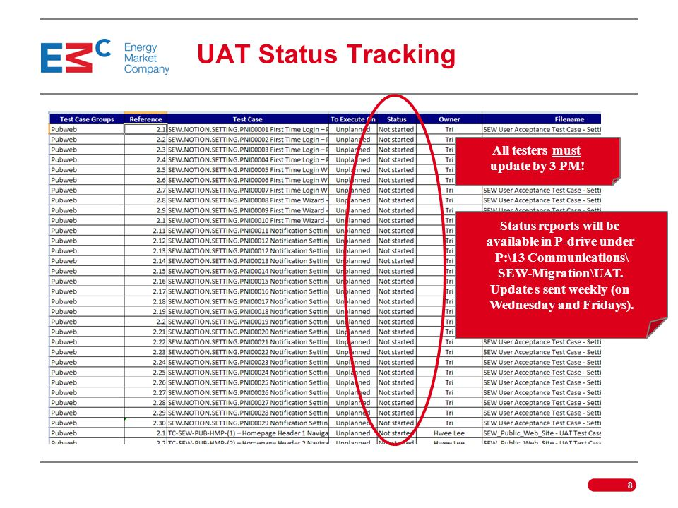 UAT Status Tracking All testers must update by 3 PM!