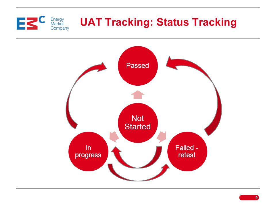 UAT Tracking: Status Tracking