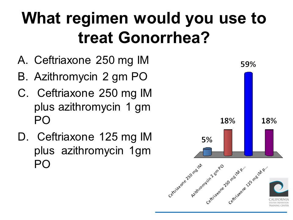 What regimen would you use to treat Gonorrhea