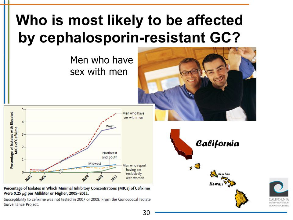 Who is most likely to be affected by cephalosporin-resistant GC