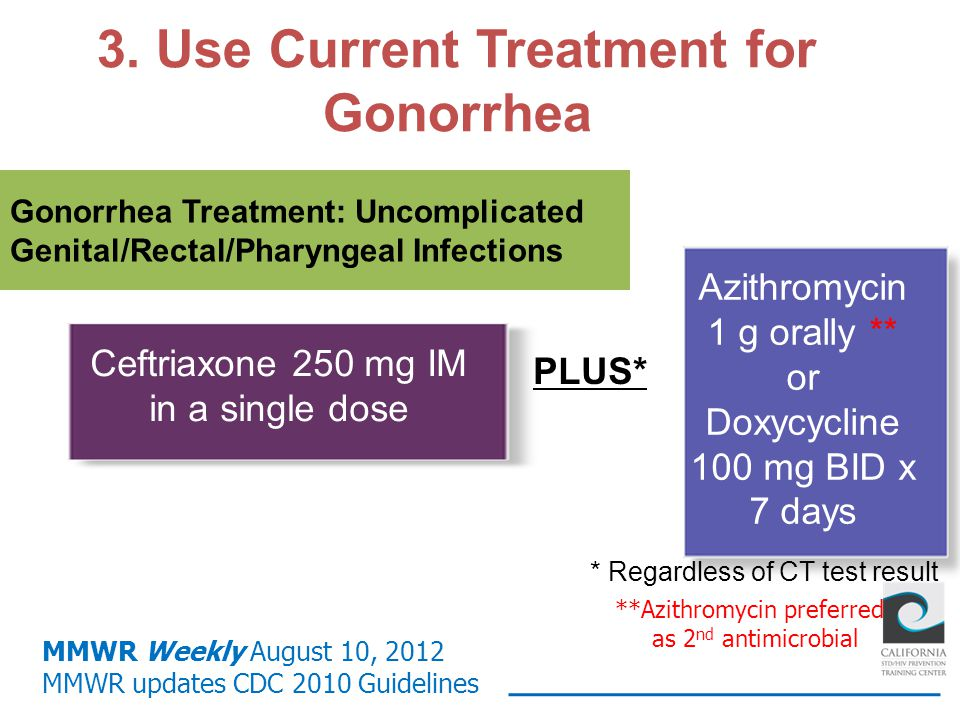 3. Use Current Treatment for Gonorrhea