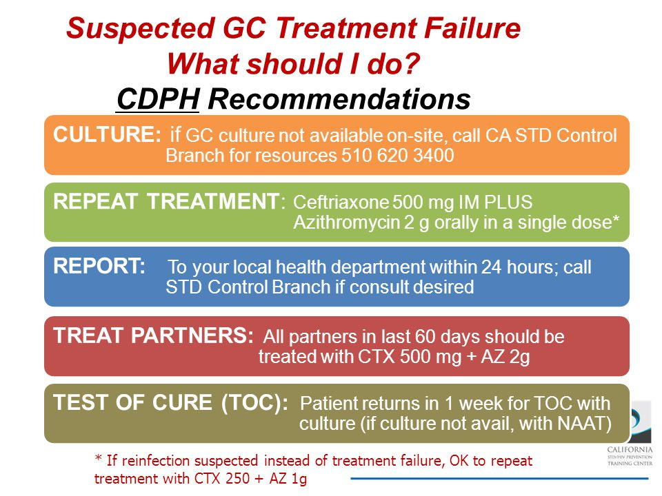 Suspected GC Treatment Failure What should I do CDPH Recommendations