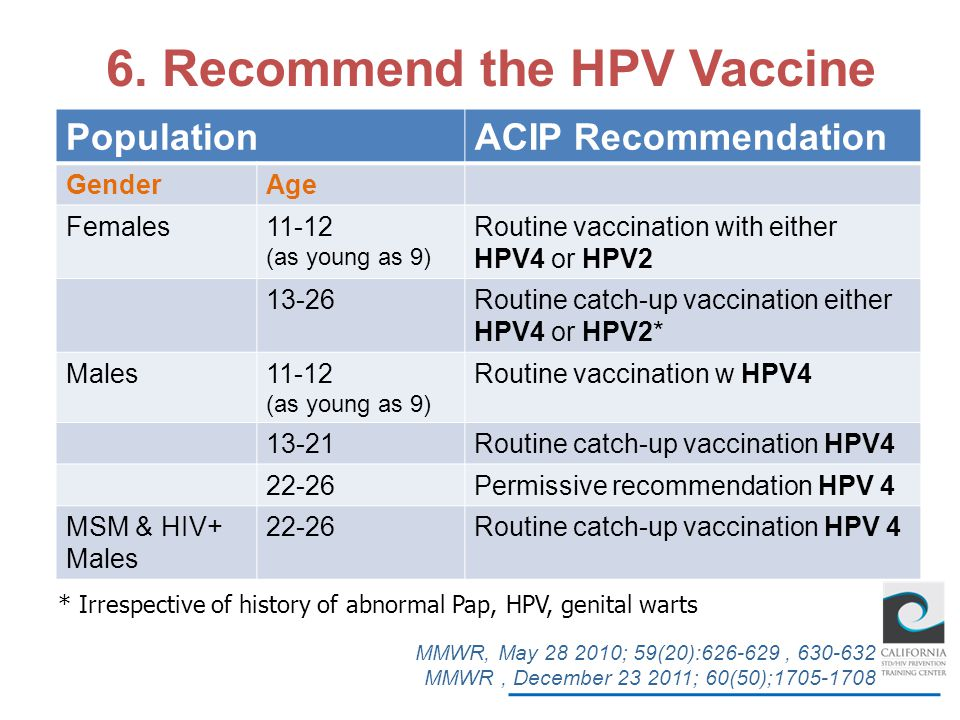 6. Recommend the HPV Vaccine