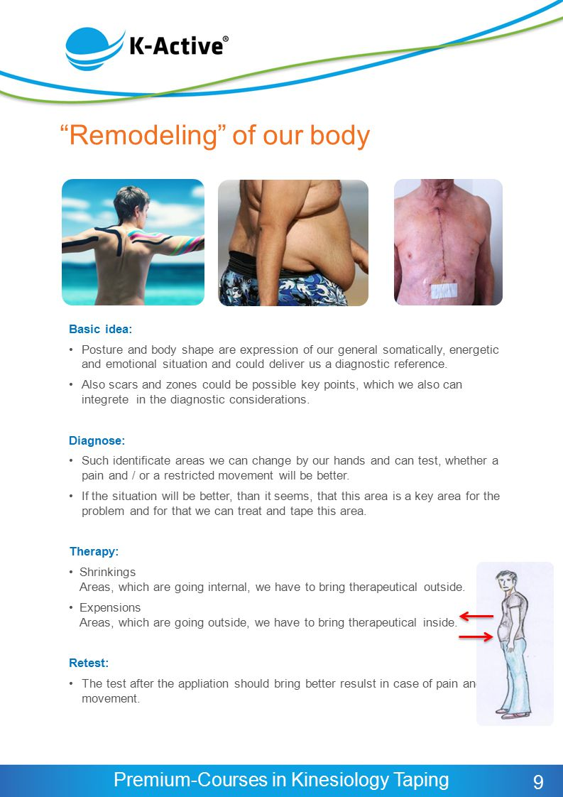 Remodeling of our body