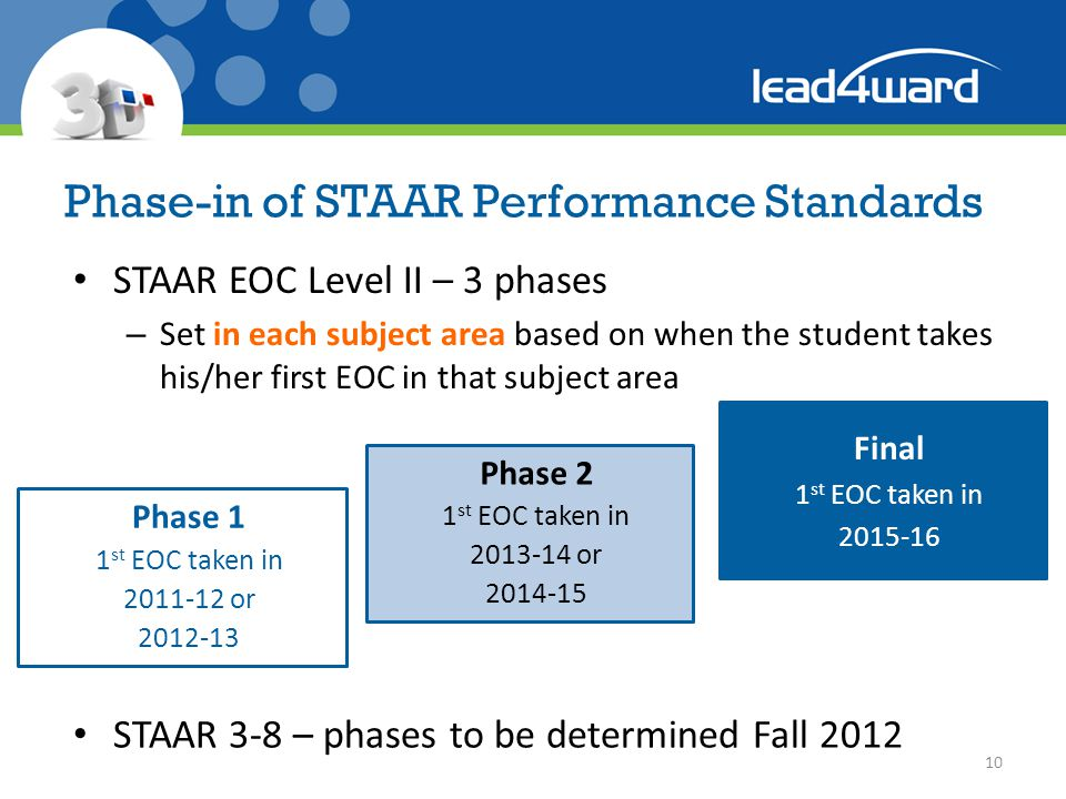 Phase-in of STAAR Performance Standards