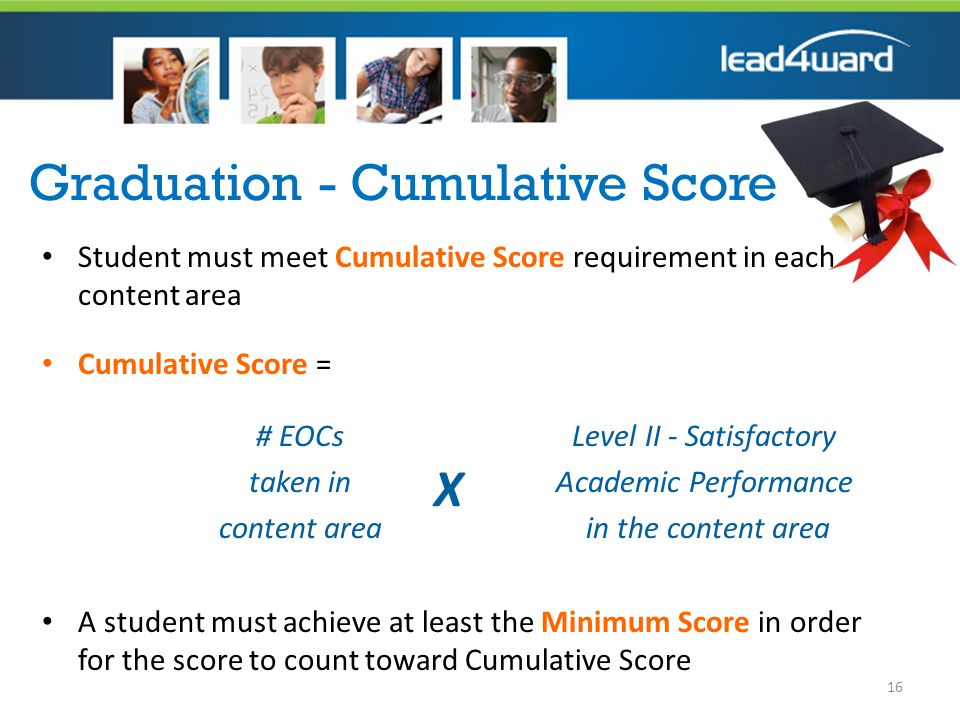 Graduation - Cumulative Score