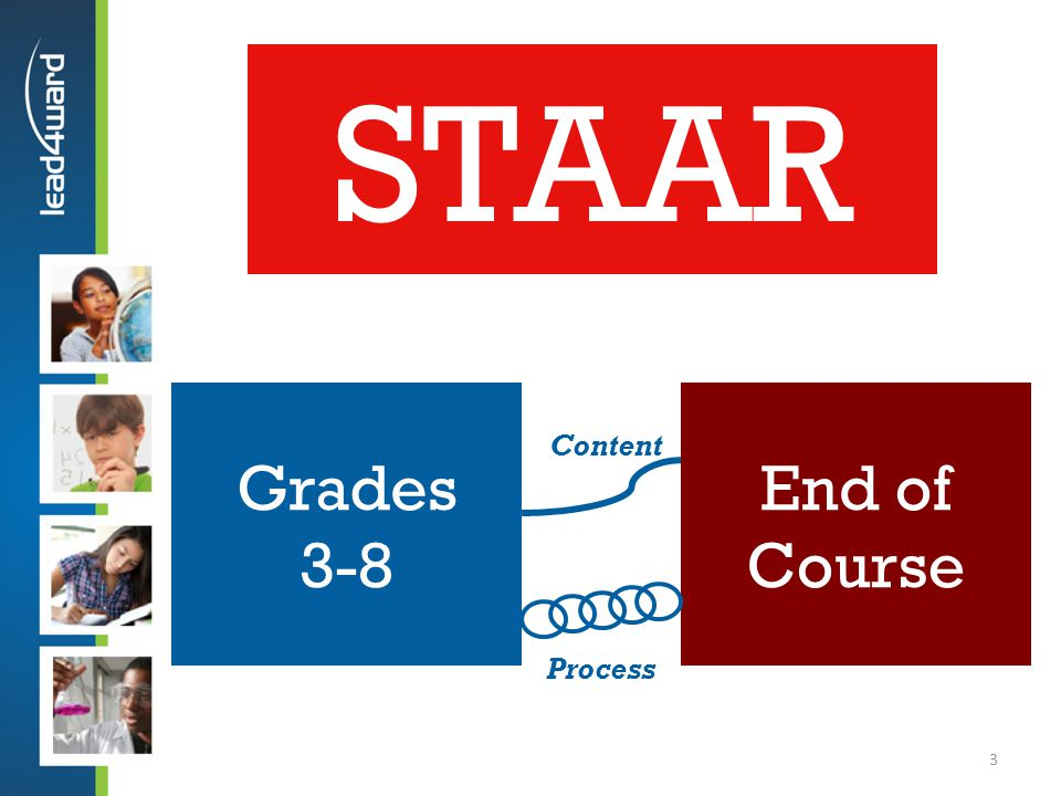 STAAR Grades 3-8 End of Course Content Process STAAR has 2 parts