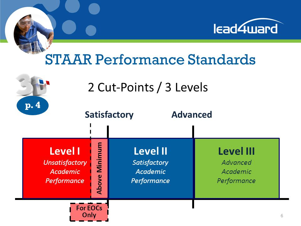 STAAR Performance Standards
