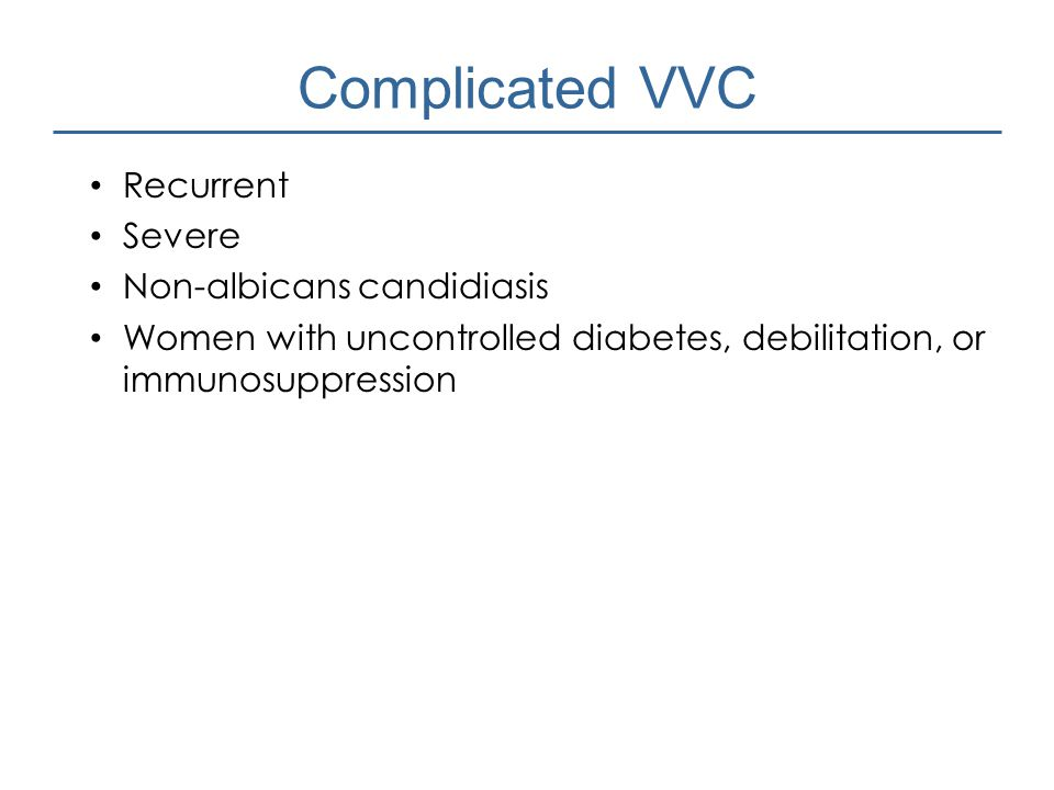 Complicated VVC Recurrent VVC Severe VVC Recurrent Severe