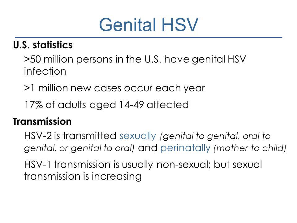 Genital HSV