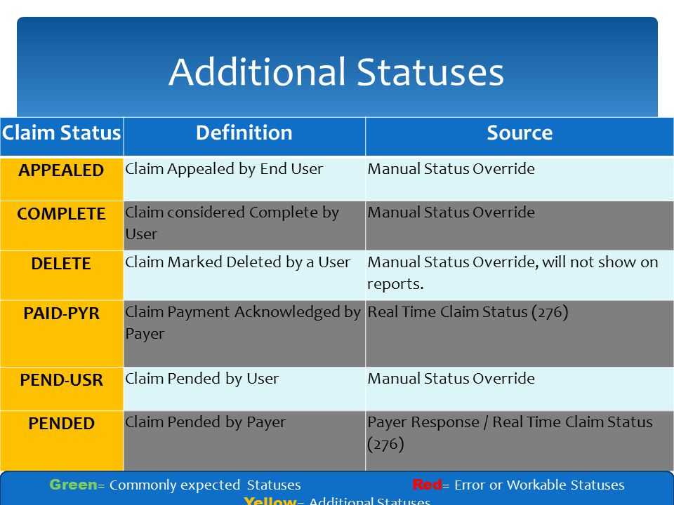 Additional Statuses Claim Status Definition Source APPEALED COMPLETE